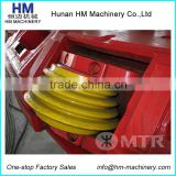 Over Disc Cutter for TBM Machine Roller Disc Cutter For Tunnel Boring Machine