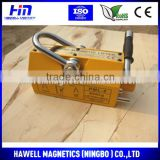 Manual permanent magnet lifters with strong magnetic circuit