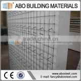 3D pannel 3D Welded panel