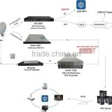 Carrier-grade DVB-S2 IPTV Headend video encoder/transcoder content over digital Cable TV,smartphones,tablets,PC,web iptv