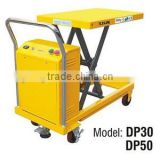 DPS35 manual acting pallet cart with battery/high lift jack