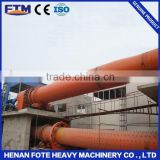 2015 hot selling industrial rotary dryer machinery supplier in China and around the world