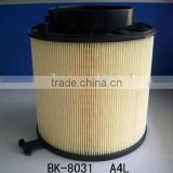 Air filter roll for car, air filter material