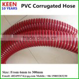High quality plastic heavy duct helix flexible spiral reinforced water pvc suction hose pipe