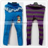 used children clothing bales kids clothes china zhejiang