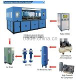 full-automatic stretch blow molding machine for 10L-20L PET bottles/ plastic bottle moulding machine