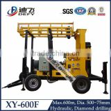 INquiry about Max depth 600m bore well drilling machine prices, portable water well drilling rigs for sale