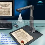 2014 A3 portable handy document ,3d photo scanner,ocr handheld scanner,fast photo scanner,a3 size document scanner