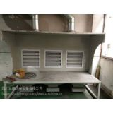 Sichuan Tai Sheng Environmental Protection Equipment Customize Grinding & Dusting Table