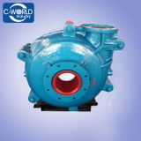 Slurry Pumps manufacturer factory