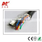 KVVP auto control cable pvc sheathing