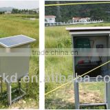 electric fence for farm wire fence