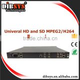 ENC3581 Up to 8 channels SD mpeg4 to mpeg2 transcoder IPTV transcoder encoder re-multiplexing with ASI/IP out
