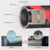 Concrete Steel Wire  Rubber Hose