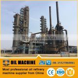 HDC122 ISO & CE proved Euro standard transform oil and gas oil refining diagram distilation of crude oil