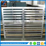 Sell Online Stainless Steel Perforated Sheets