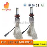 Wholesale High efficiency New Single lamp H1 H3 H11 LED Car Headlight 10-32V bus headlamp