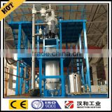 200KG Capacity gas atomization equipment for metallic powder production