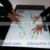 Best price usb touch screen film,Good application window,transparent touch foil through glass