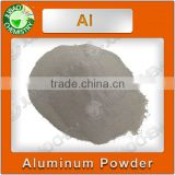 For fireworks make 99%aluminum powder