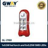 1X0.5W LED spot Light+6X0.25W SMD led,Mini portable torchs for camping or homes,battery charging led