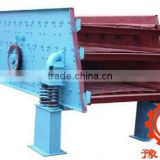 3YK1548 Vibrating screen with best price used in coal ore dressing