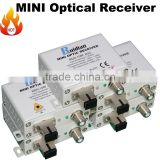 INQUIRY ABOUT high quality Made in China Mini optical receiver