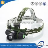 CREE Q5 LED 1000 Lumen LED Headlamp with Zoomable Function