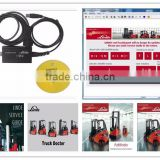 Linde Newest Full Set Truck Diagnostic Tool CanBox 3903605113 and Doctor cable (With software/Without laptop)