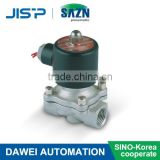 energy conservation normally open Stainless steel solenoid valve 2W-15BK 1/2 inch,Brass factory outlet
