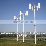 home use vertical axis wind turbine price/wind energy turbine generator 300w
