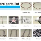 2014 good quality spare parts for Industrial Egg Incubators made in China