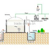 China Puxin Medium and Large Size Biogas Plant, Soft Dome Biogas System for 1-50 t/d Pig Manure Treatment