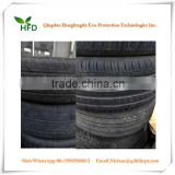 High quality SUV PCR tires/Used car tyre 185/55R15