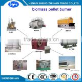Biomass pellet burner for Boiler
