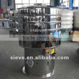 Xinxiang Long Service Life Vibrating Sieve for Dumplings
