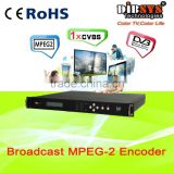 Single channel MPEG2 SD video encoder with Composite,YPbPr,S-Video in,ASI/IP out