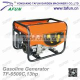 5kw generator fuel consumption