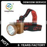 Fast delivery OEM mining usage led headlamp wholesale with factory price