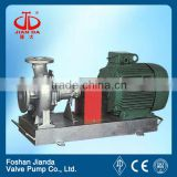 high temperature HTM circulation pump