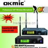 mono wireless in ear monitor/wireless tour guide system/wireless broadcast system