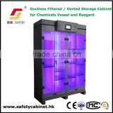 SAFOO Filtered Chemical Storage Cabinet