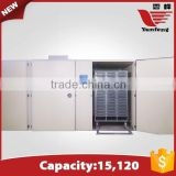 YFXC-15C quality choice china alibaba supplier automatic poultry farming incubator equipment