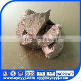 China manufacture prime quality silicon barium calcium/ SiBaCa ferro alloy with best price