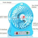 CE&ROHS strong wind quiet private mould battery and 5V DC plug usb mini fan/mini electric hand fan