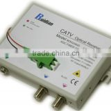 FTTH Two Ways CATV Fiber Optic AGC Receiver build in CWDM/Fiber Optic Node/ftth optic onu receiver
