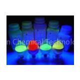 Inquiry about Up-conversion phosphor/Anti-Stokes luminescence and Organic fluorescent materials for Printing ink