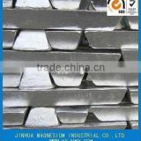 High quality Magnesium Alloy Ingot AZ91D