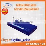 sims anti-blocking 32 ports with 128 sims gms gateway asterisk VoIP sk 32-128 call termination gateway