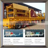 China Manufacturer Supplies Complete Set of Mobile Jaw Crusher Crushing and Screening Plant with Full Service